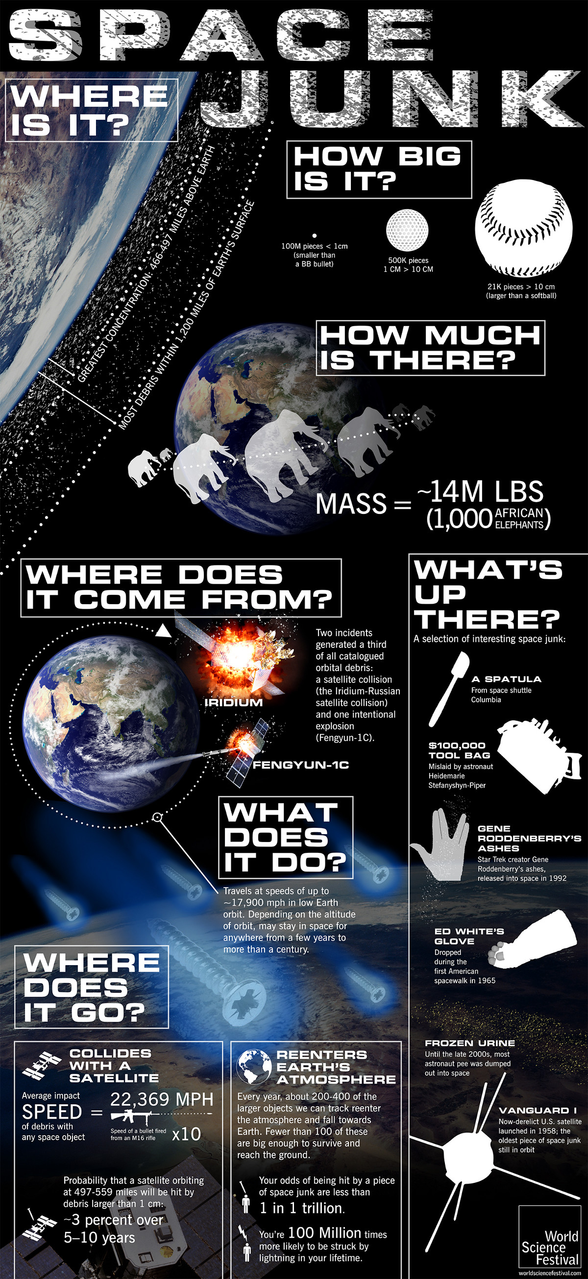 space-junk-infographic