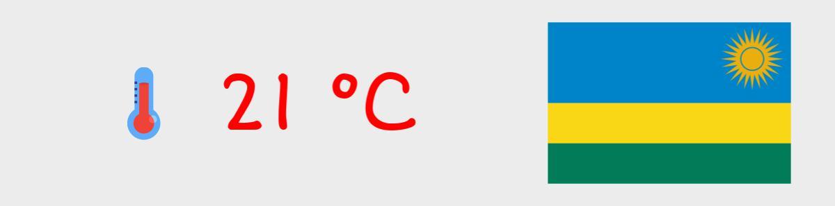 Rwanda-christmas-temperatures