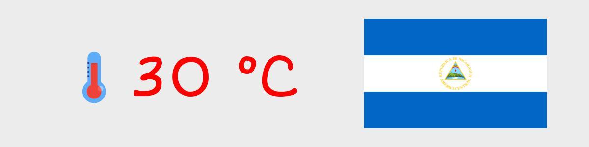 Nicaragua-christmas-temperatures